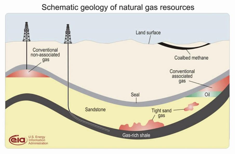 シェール・ガス層、図_s