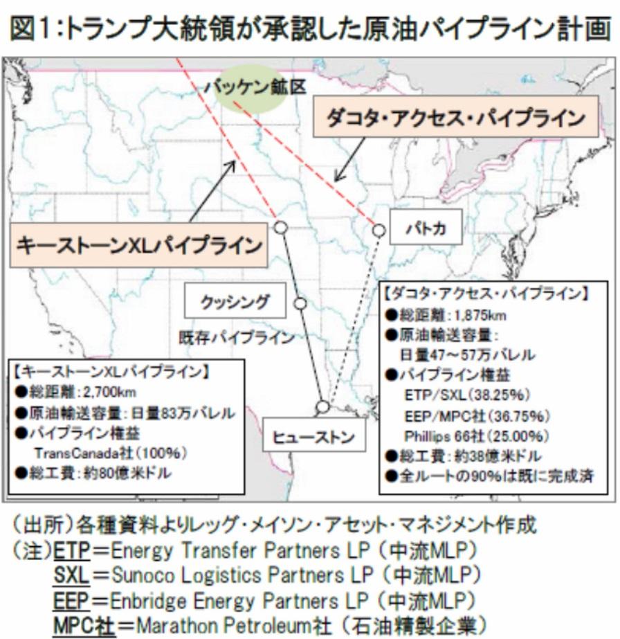 トランプが承認した原油パイプライン計画_s