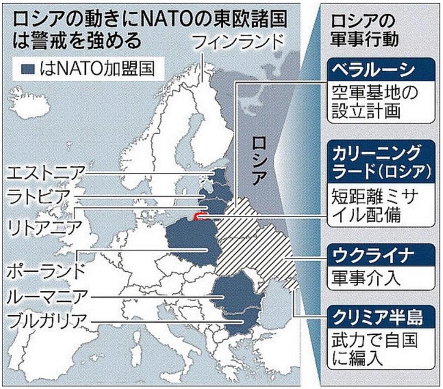 ロシアの軍事行動と周辺国の警戒_s