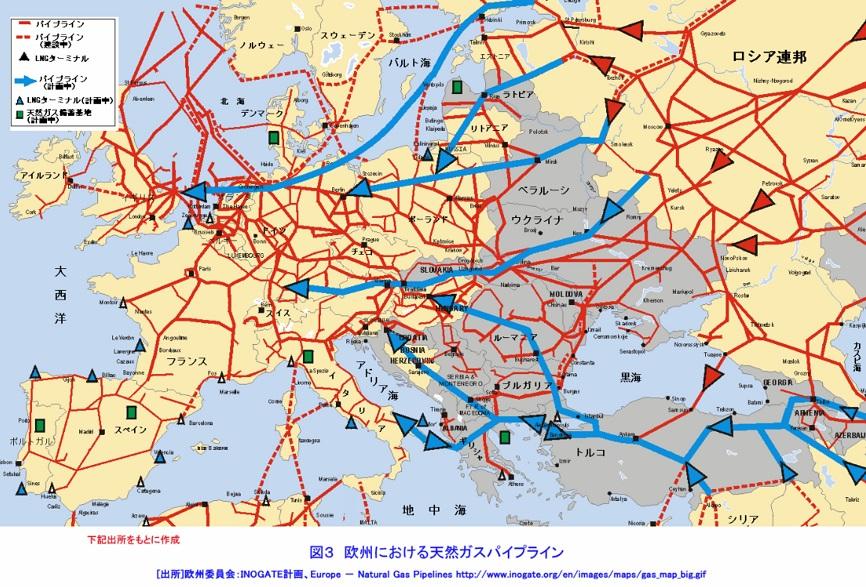 欧州における天然ガスパイプライン_s